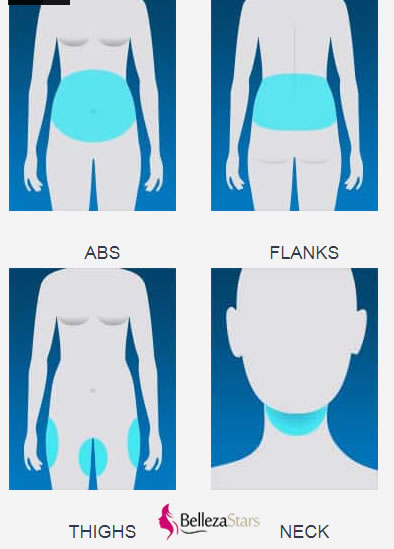 CoolSculpting Contours Your Ideal Shape By Targeting Specific Areas