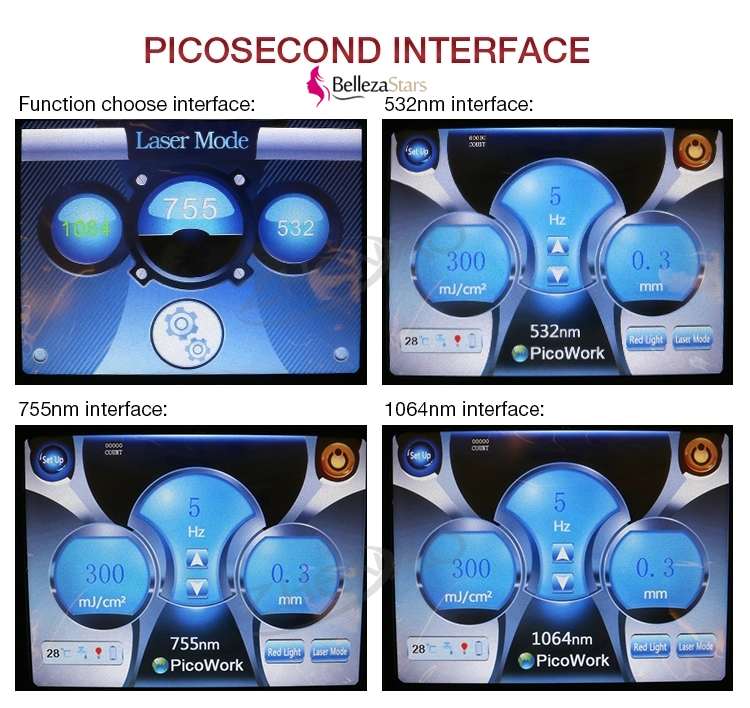 picosecond laser 532nm 755nm 1064nm interface
