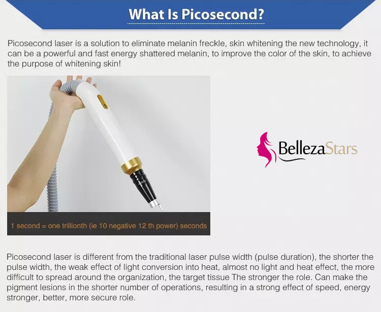 what is picosecond laser