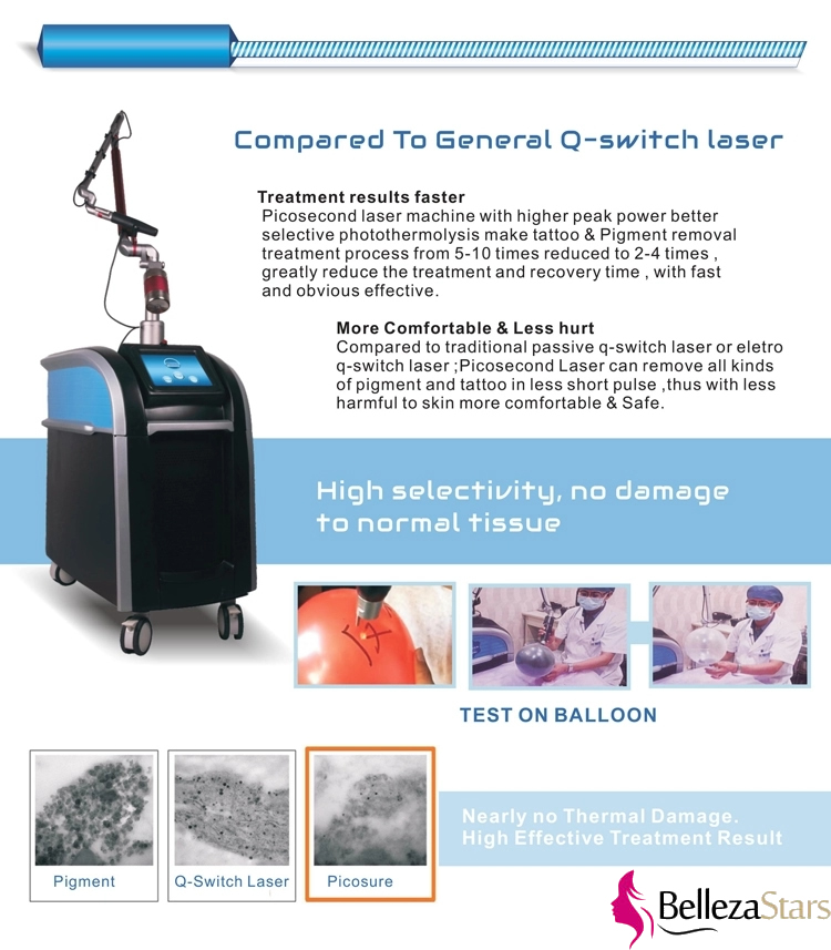 picosecond laser compared to general Q-swith laser