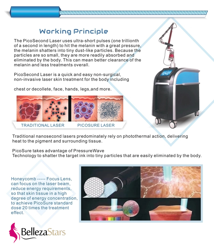 picosecond laser working principle