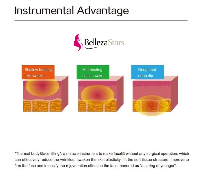 Thermal body & face lifting instrumental advantage
