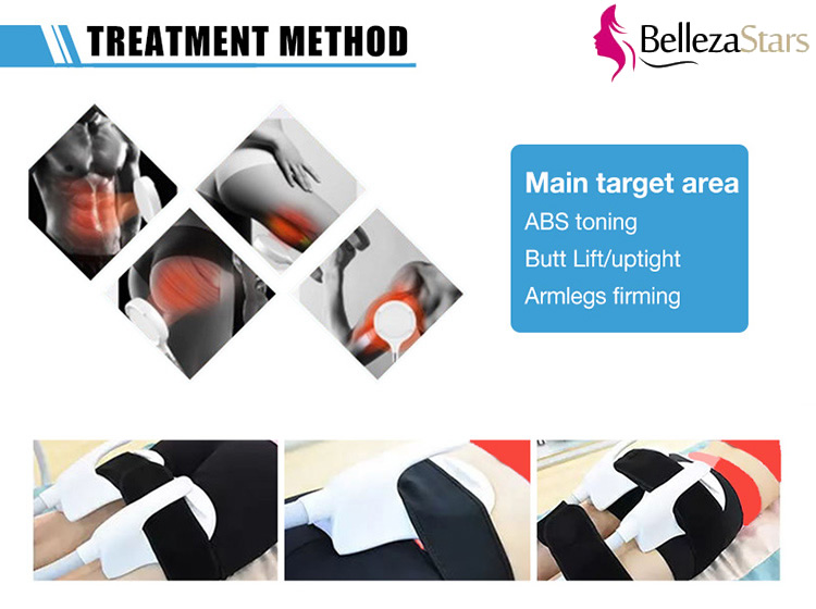 High-Intensity Electromagnetic Muscle Trainer (HI-EMT) Technology Beauty Equipment Treatment Method